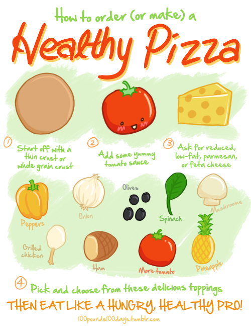 Healthy pizza like me skinny tumblrm2hrpjfrko1qeun3do1500 forumfinder Image collections
