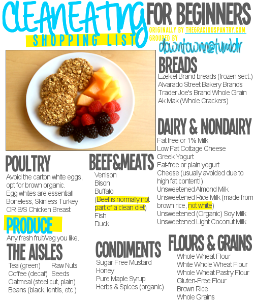 Clean Eating Shopping List | Like Me Skinny