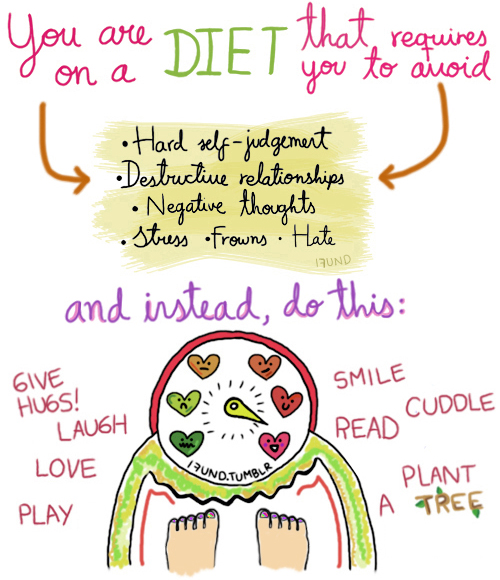 Skinny motivation tumblr